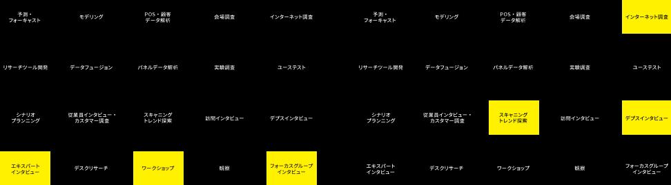 アプローチイメージ図